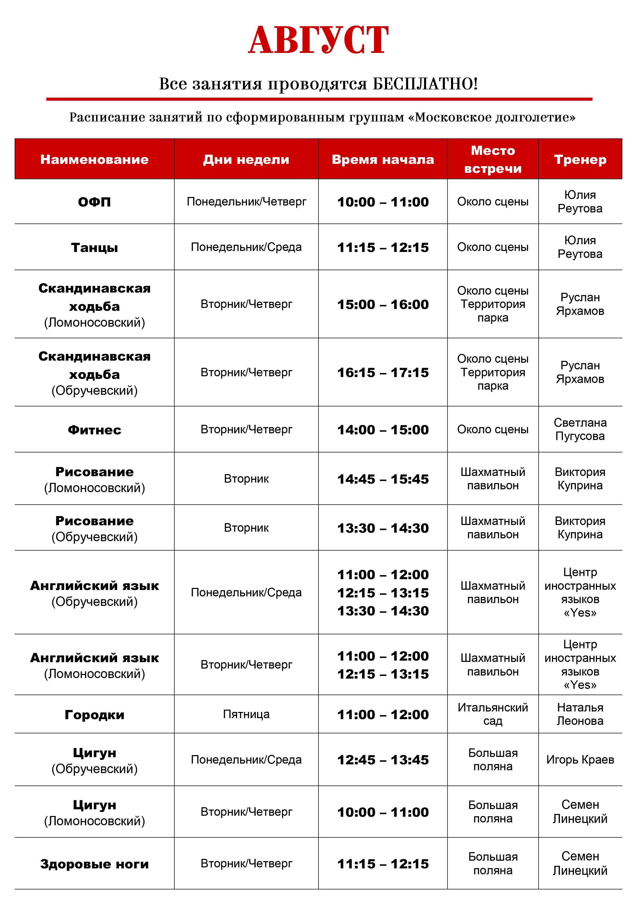 Проект «Московское долголетие» возобновляет занятия на открытом воздухе